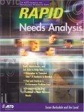 Rapid Needs Analysis
