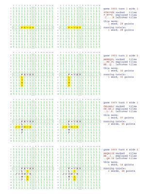 Fifty Scrabble Box Scores