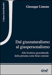 Dal giusnaturalismo al giuspersonalismo