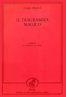 Il diagramma magico