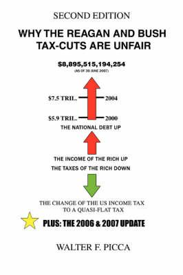 Why the Reagan and Bush Tax-cuts Are Unfair