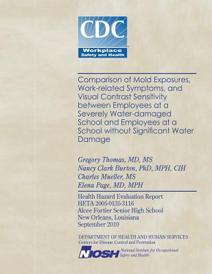 Comparison of Mold Exposures, Work-Related Symptoms, and Visual Contrast Sensitivity Between Employees at a Severely Water-Damaged School and Employees at a School Without Significant Water Damage