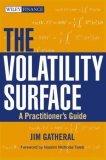The Volatility Surfa...