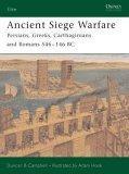 Ancient Siege Warfare