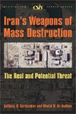Iran's Weapons of Mass Destruction