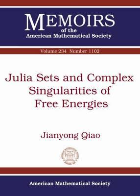Julia Sets and Complex Singularities of Free Energies