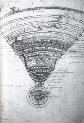 Drawings on Geology