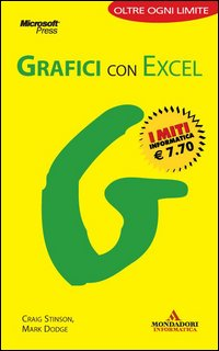 Grafici con Excel