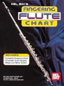 Flute Fingering Char...