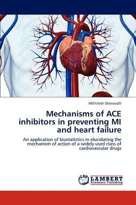 Mechanisms of ACE inhibitors in preventing MI and heart failure