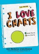 Cover of I Love Charts
