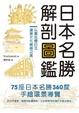 Cover of 日本名勝解剖圖鑑