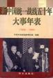 Cover of 新中国统一战线五十年大事年表 (1949-1999)