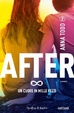 Cover of After 2