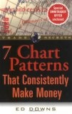 7 Chart Patterns That Consistently Make Money