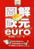 圖解歐元euro