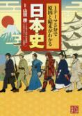 1テーマ5分で原因と結末がわかる日本史